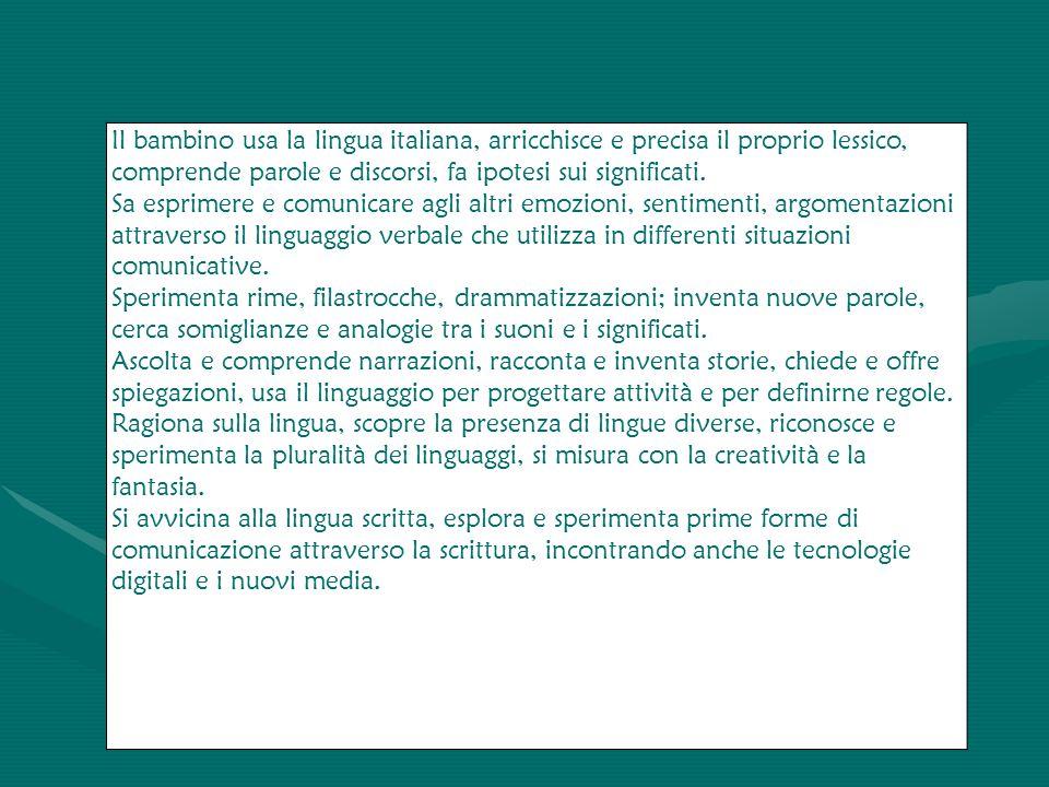 Il bambino usa la lingua italiana, arricchisce e precisa il proprio lessico, comprende parole e discorsi, fa ipotesi sui significati.