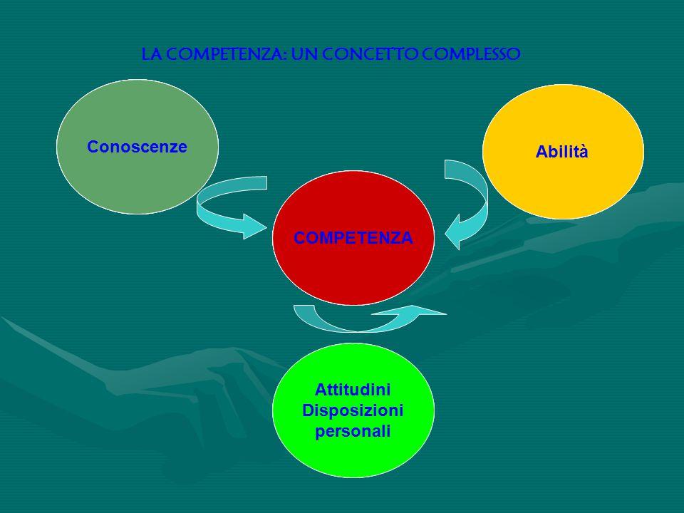 Valutare e Progettare per Competenze - Corso Memo 2011
