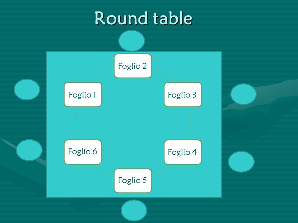 Round table Foglio 2 Foglio 3 Foglio 4 Foglio 5 Foglio 6 Foglio 1