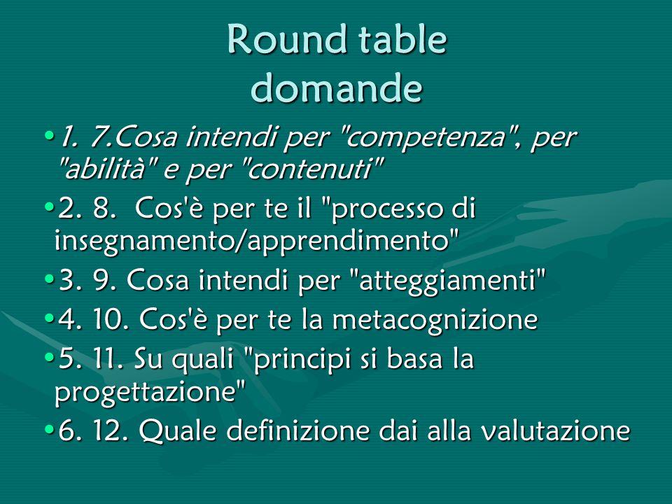 Round table domande 1. 7.Cosa intendi per competenza , per abilità e per contenuti
