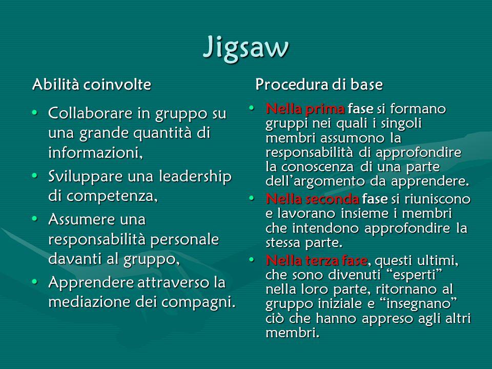 Jigsaw Abilità coinvolte Procedura di base