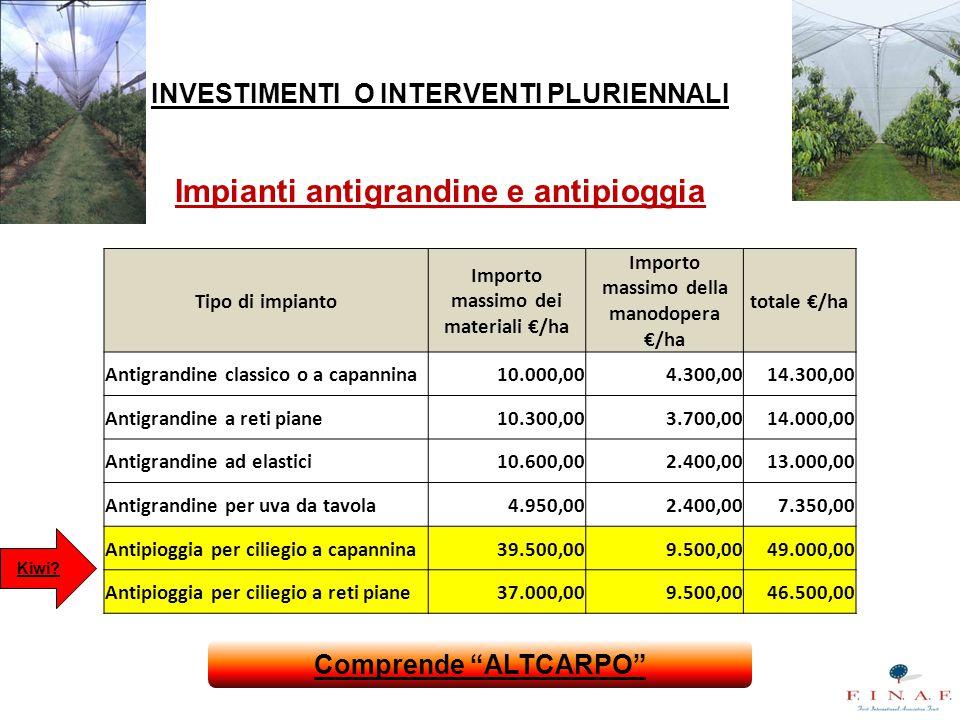 Impianti antigrandine e antipioggia