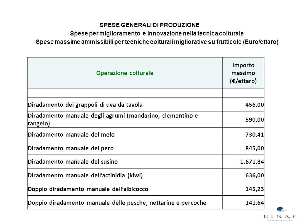 Operazione colturale Importo massimo (€/ettaro)