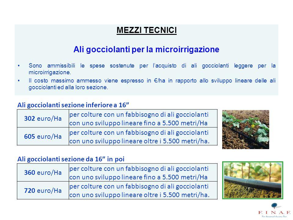 Ali gocciolanti per la microirrigazione