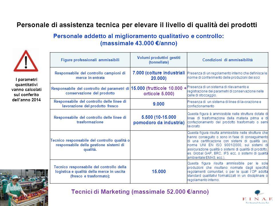 Personale di assistenza tecnica per elevare il livello di qualità dei prodotti