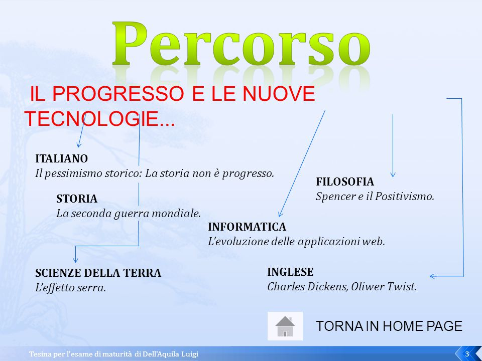 Percorso IL PROGRESSO E LE NUOVE TECNOLOGIE... TORNA IN HOME PAGE