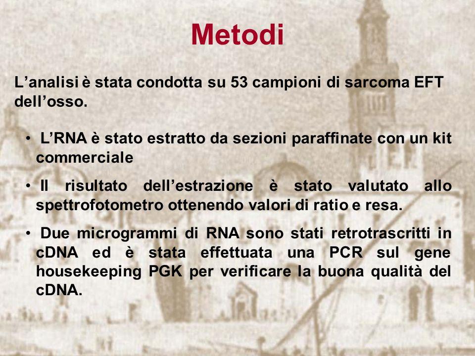 Metodi L'analisi è stata condotta su 53 campioni di sarcoma EFT dell'osso. L'RNA è stato estratto da sezioni paraffinate con un kit commerciale.
