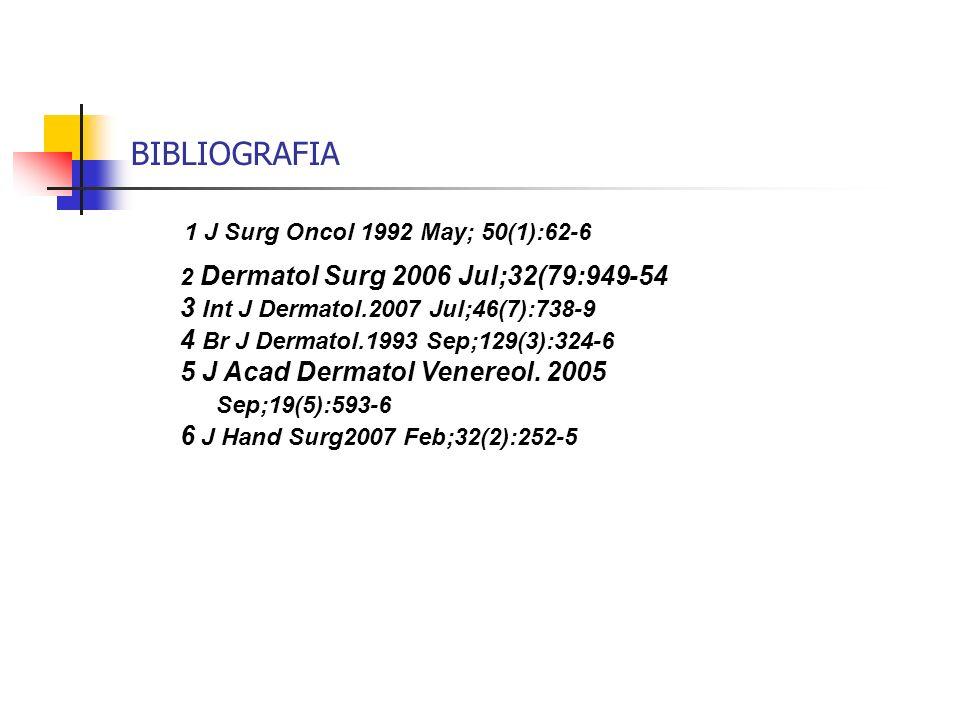 BIBLIOGRAFIA 3 Int J Dermatol.2007 Jul;46(7):738-9