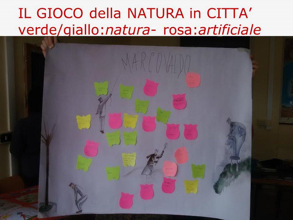 IL GIOCO della NATURA in CITTA' verde/giallo:natura- rosa:artificiale