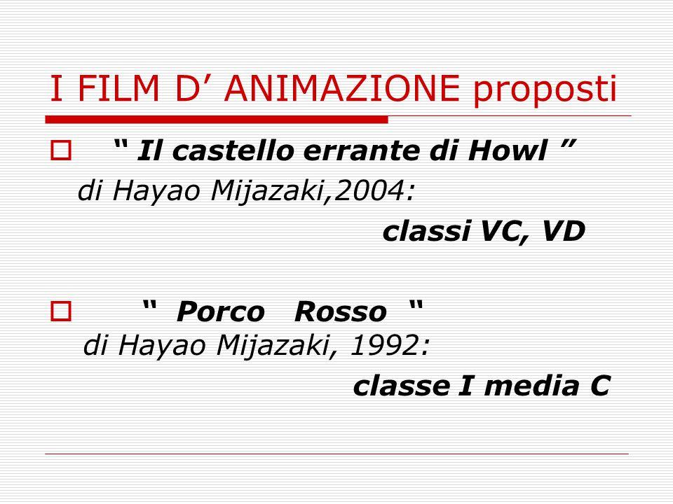 I FILM D' ANIMAZIONE proposti
