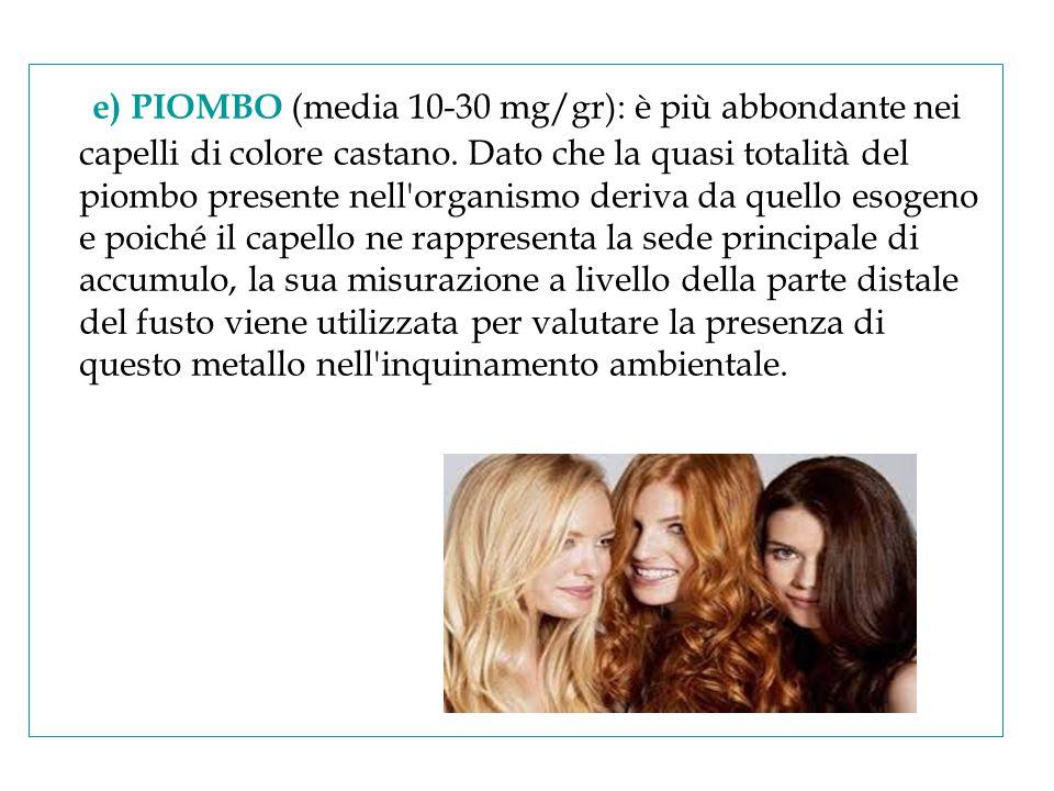 e) PIOMBO (media 10-30 mg/gr): è più abbondante nei capelli di colore castano.