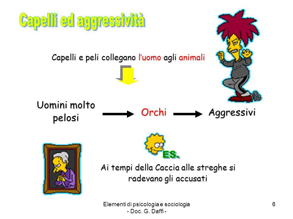 Capelli ed aggressività