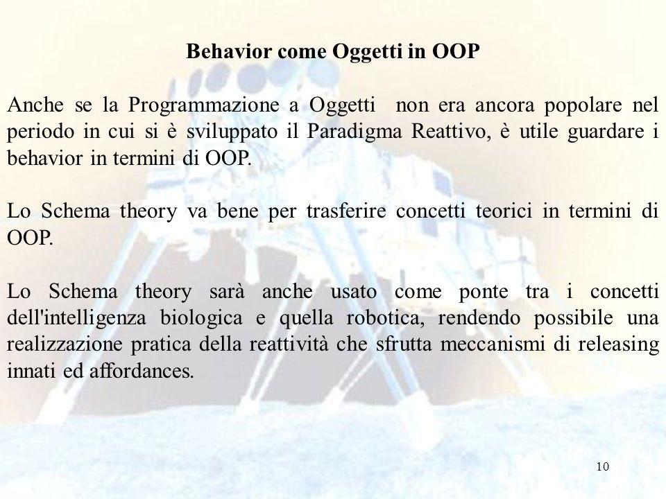 Behavior come Oggetti in OOP