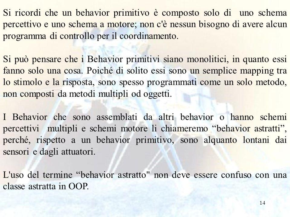 Si ricordi che un behavior primitivo è composto solo di uno schema percettivo e uno schema a motore; non c è nessun bisogno di avere alcun programma di controllo per il coordinamento.