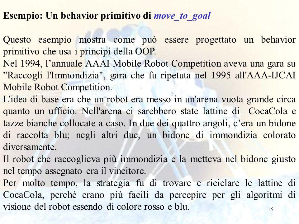 Esempio: Un behavior primitivo di move_to_goal