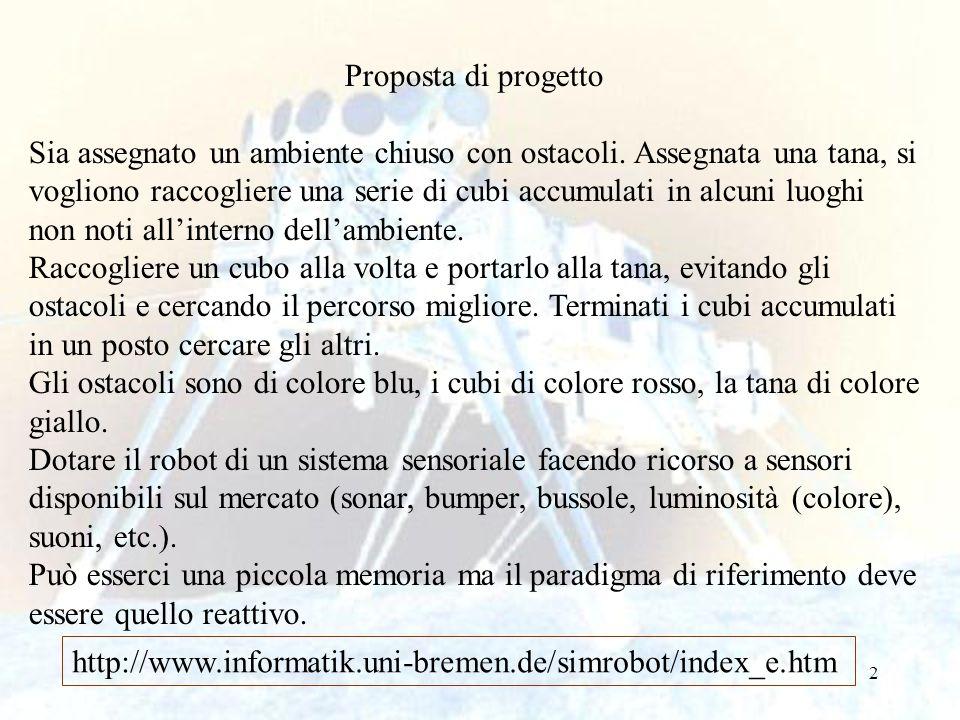 Proposta di progetto