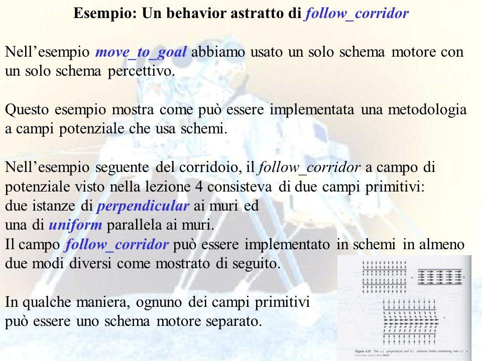Esempio: Un behavior astratto di follow_corridor