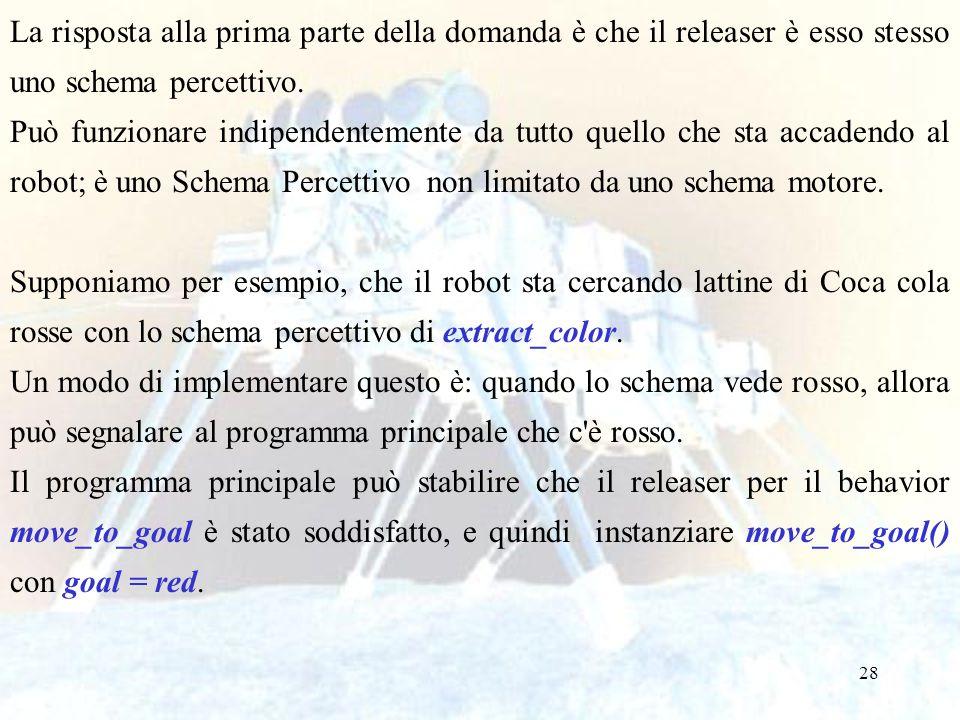 La risposta alla prima parte della domanda è che il releaser è esso stesso uno schema percettivo.
