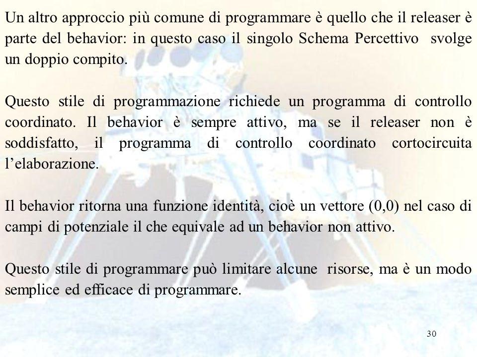 Un altro approccio più comune di programmare è quello che il releaser è parte del behavior: in questo caso il singolo Schema Percettivo svolge un doppio compito.
