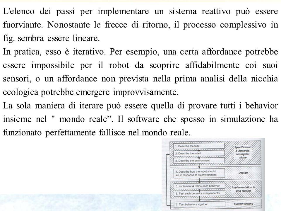 L elenco dei passi per implementare un sistema reattivo può essere fuorviante. Nonostante le frecce di ritorno, il processo complessivo in fig. sembra essere lineare.