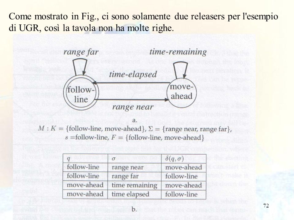 Come mostrato in Fig., ci sono solamente due releasers per l esempio di UGR, così la tavola non ha molte righe.