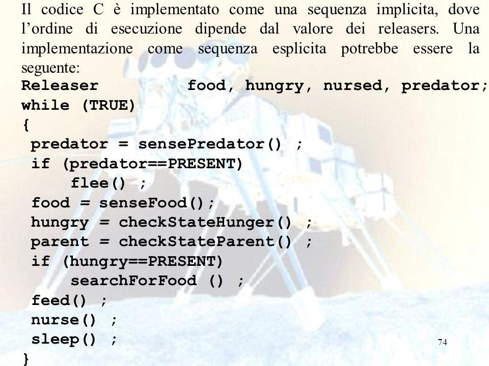 Il codice C è implementato come una sequenza implicita, dove l'ordine di esecuzione dipende dal valore dei releasers. Una implementazione come sequenza esplicita potrebbe essere la seguente:
