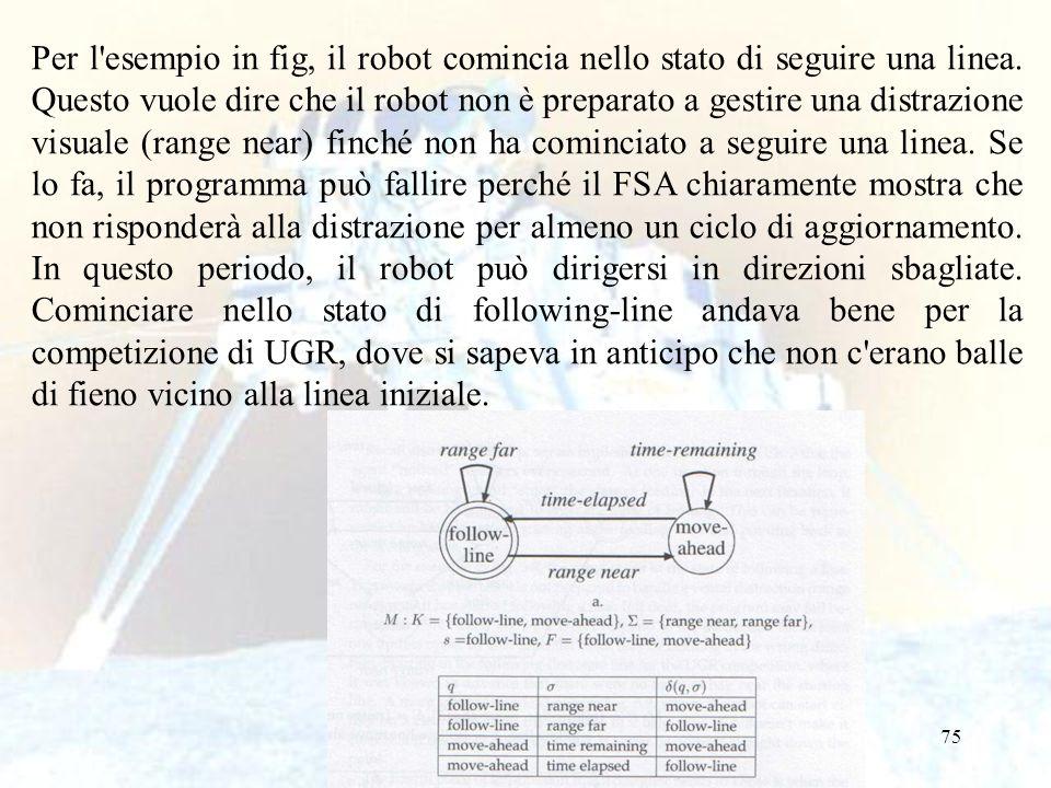 Per l esempio in fig, il robot comincia nello stato di seguire una linea.