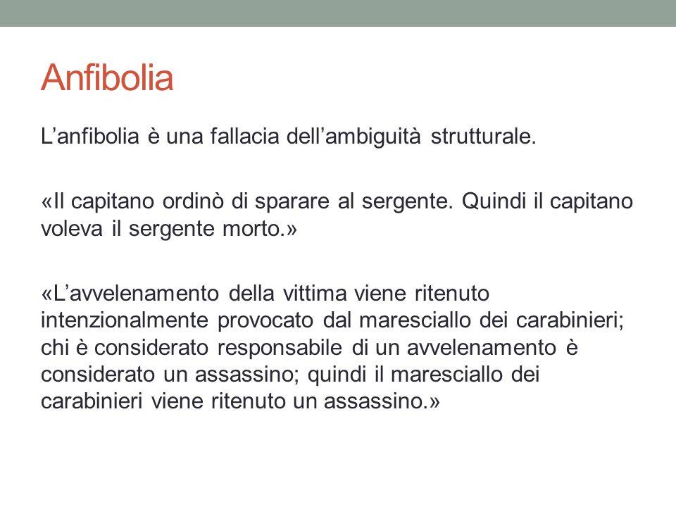 Anfibolia