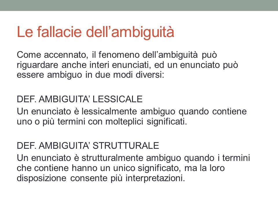 Le fallacie dell'ambiguità
