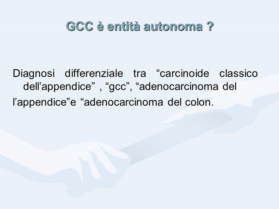 GCC è entità autonoma Diagnosi differenziale tra carcinoide classico dell'appendice , gcc , adenocarcinoma del.