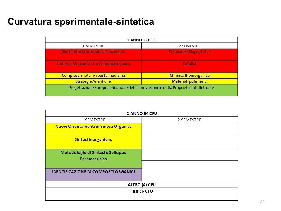 Curvatura sperimentale-sintetica