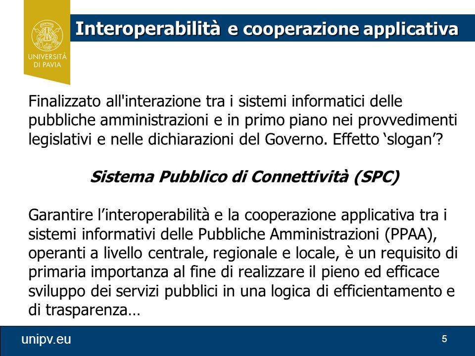 Sistema Pubblico di Connettività (SPC)