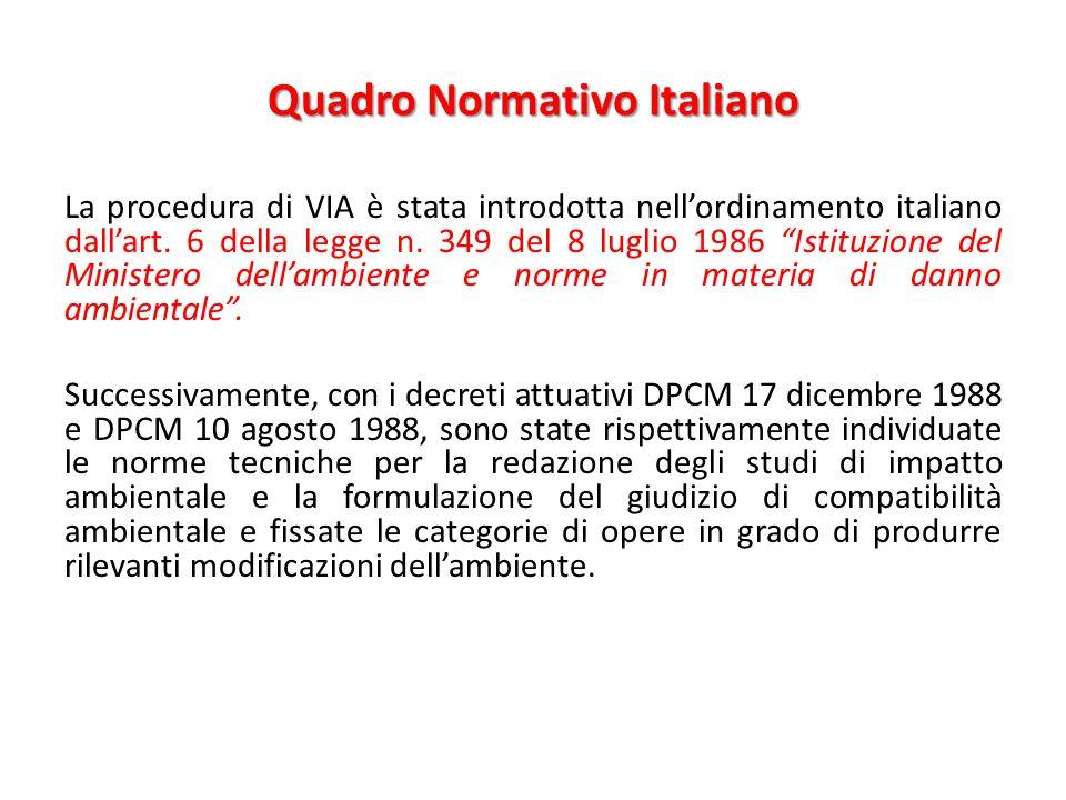 Quadro Normativo Italiano