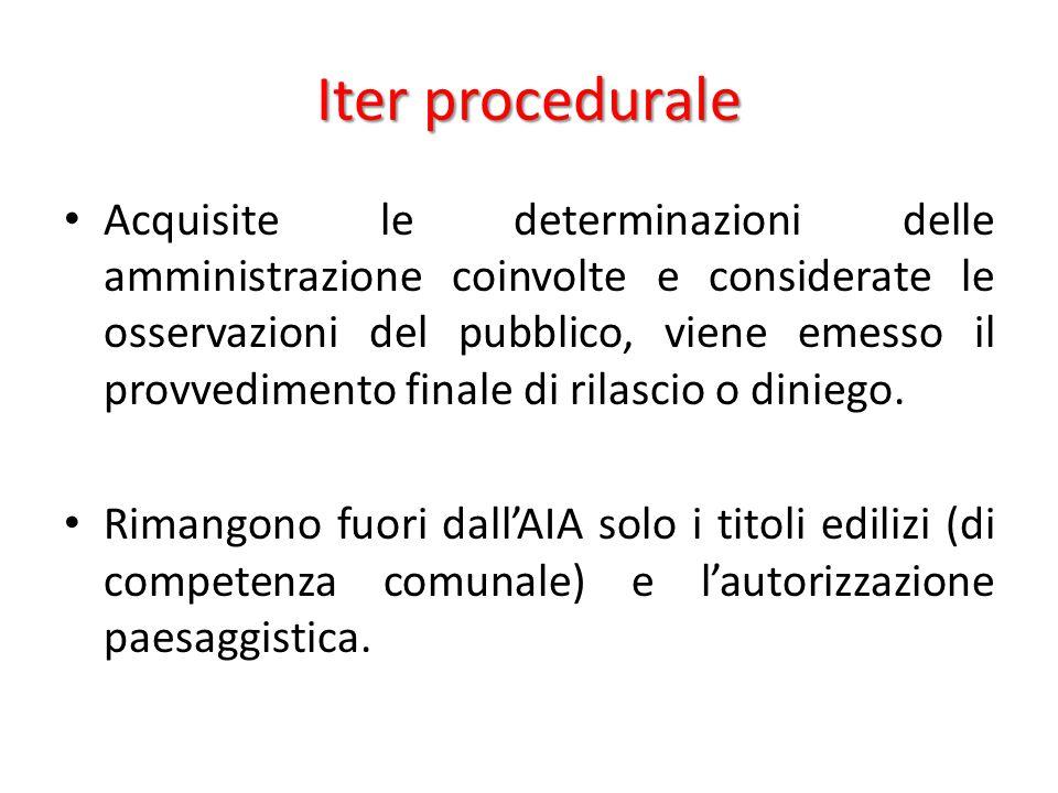 Iter procedurale