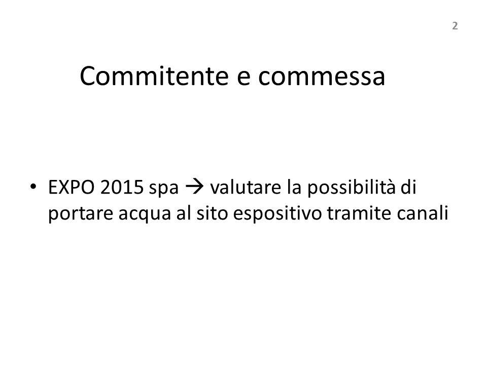 Commitente e commessa EXPO 2015 spa  valutare la possibilità di portare acqua al sito espositivo tramite canali.