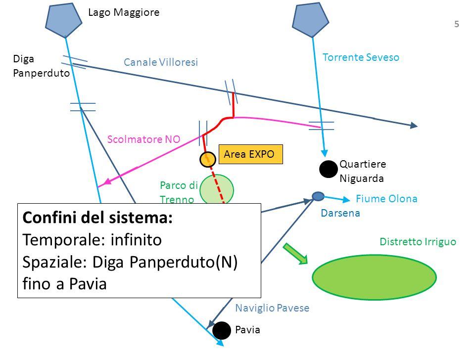 Spaziale: Diga Panperduto(N) fino a Pavia