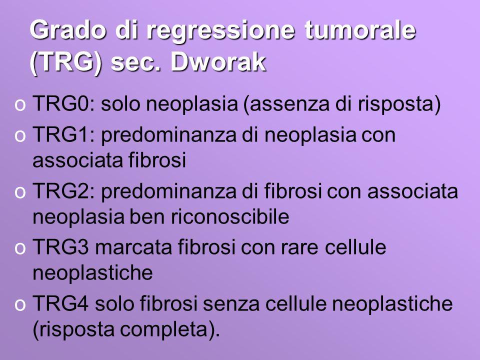 Grado di regressione tumorale (TRG) sec. Dworak