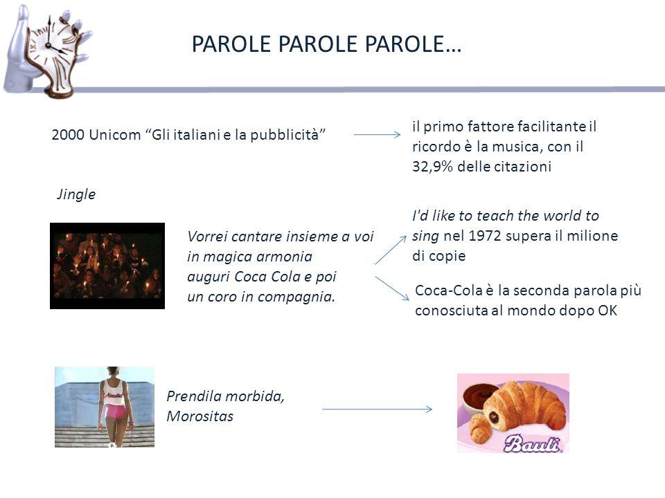PAROLE PAROLE PAROLE… il primo fattore facilitante il ricordo è la musica, con il 32,9% delle citazioni.