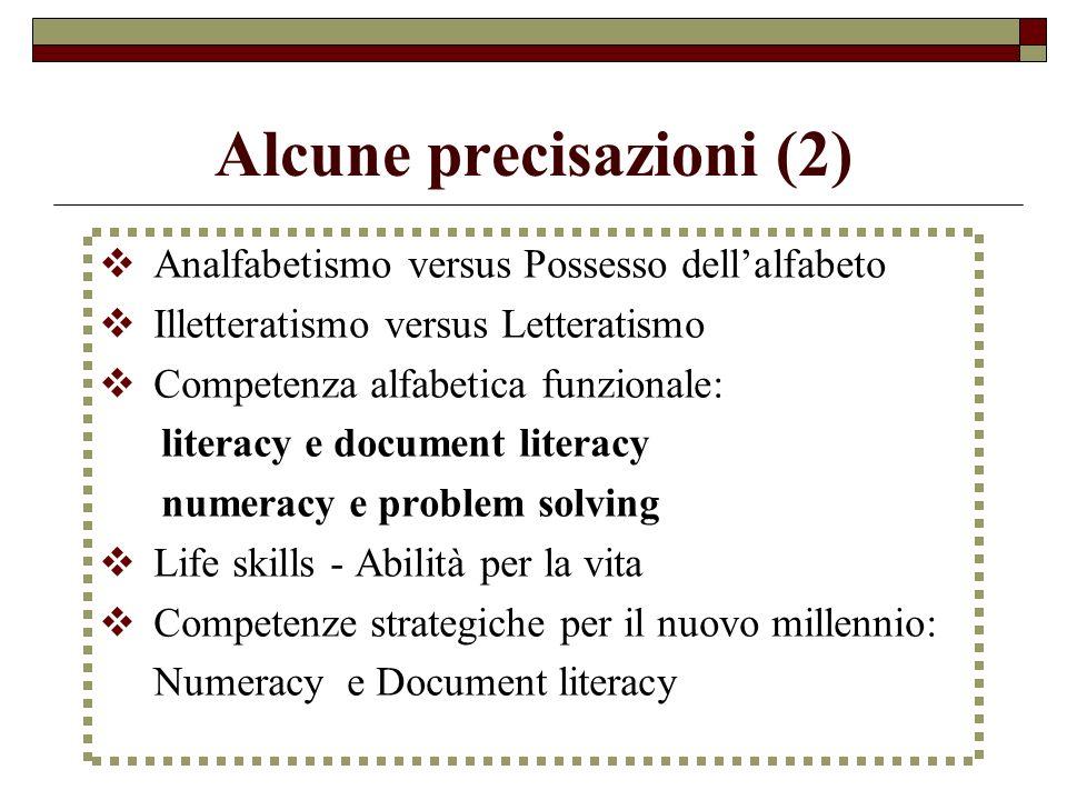 Alcune precisazioni (2)