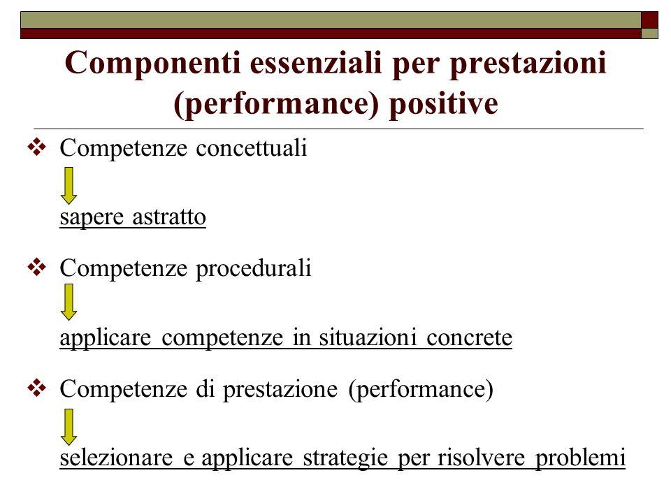 Componenti essenziali per prestazioni (performance) positive