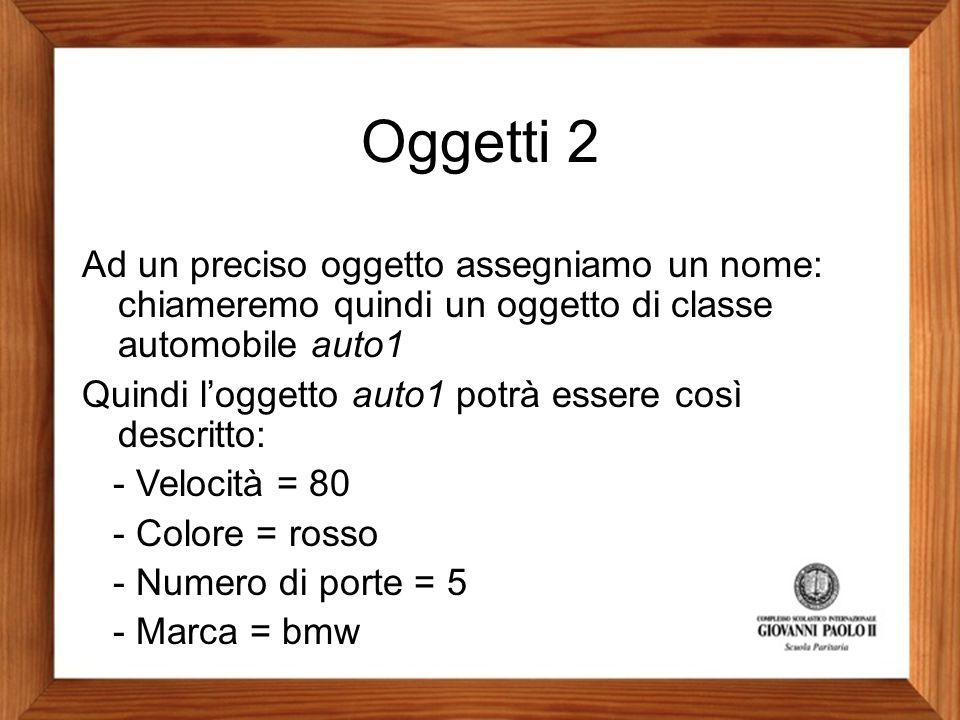 Oggetti 2 Ad un preciso oggetto assegniamo un nome: chiameremo quindi un oggetto di classe automobile auto1.