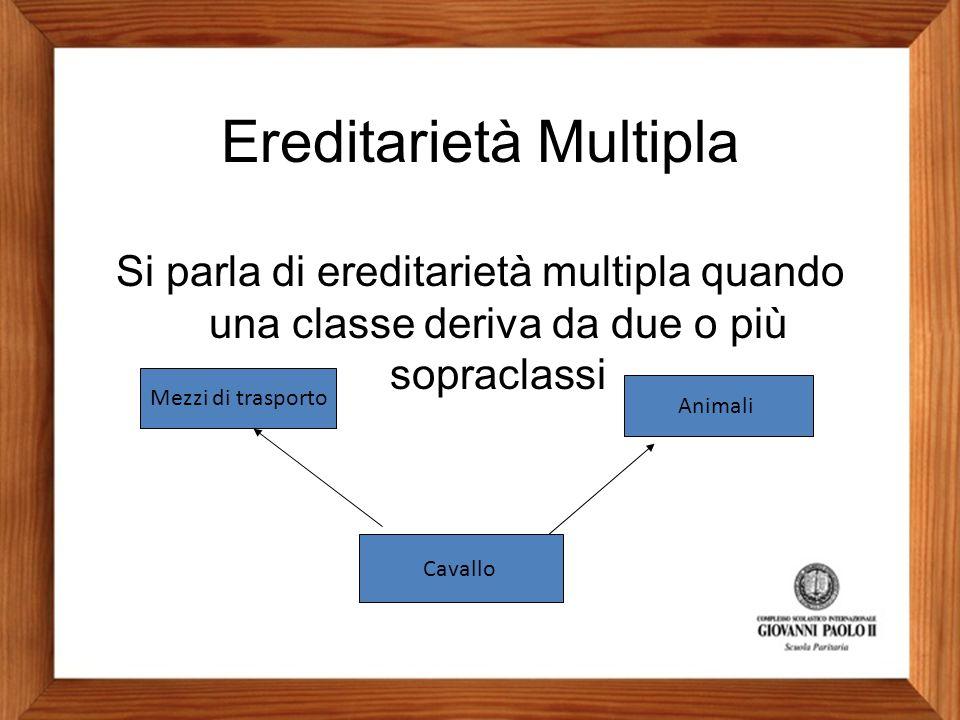 Ereditarietà Multipla