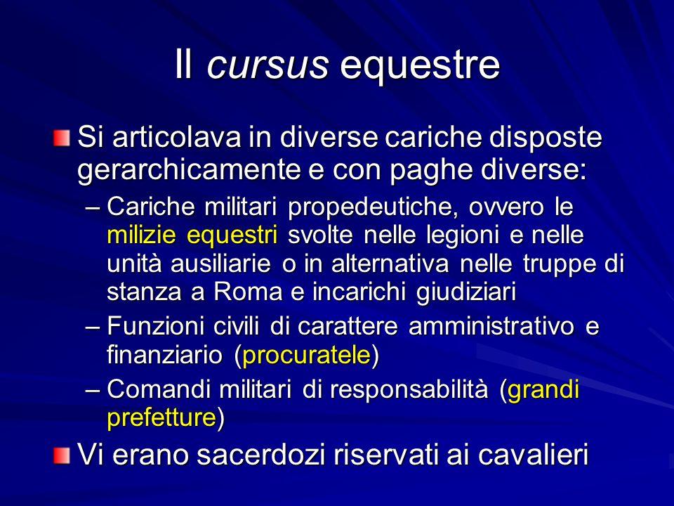 Il cursus equestre Si articolava in diverse cariche disposte gerarchicamente e con paghe diverse: