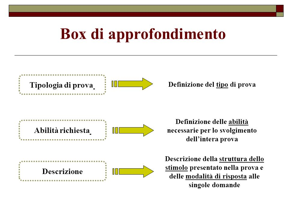 Box di approfondimento Definizione del tipo di prova