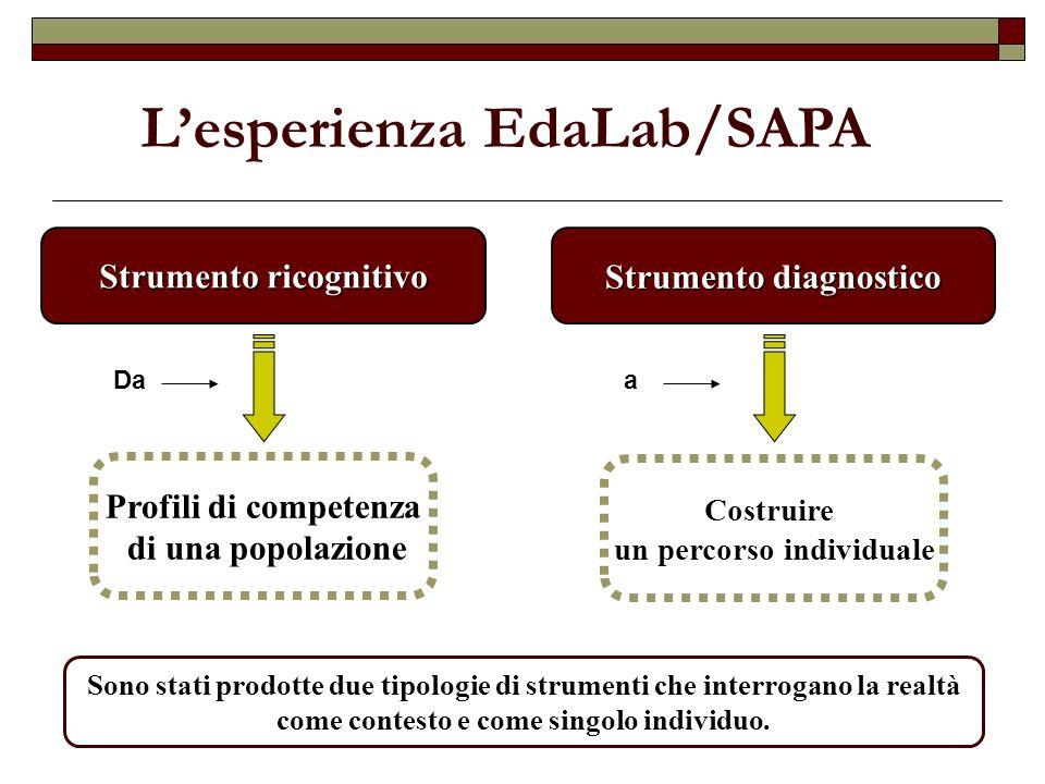 L'esperienza EdaLab/SAPA