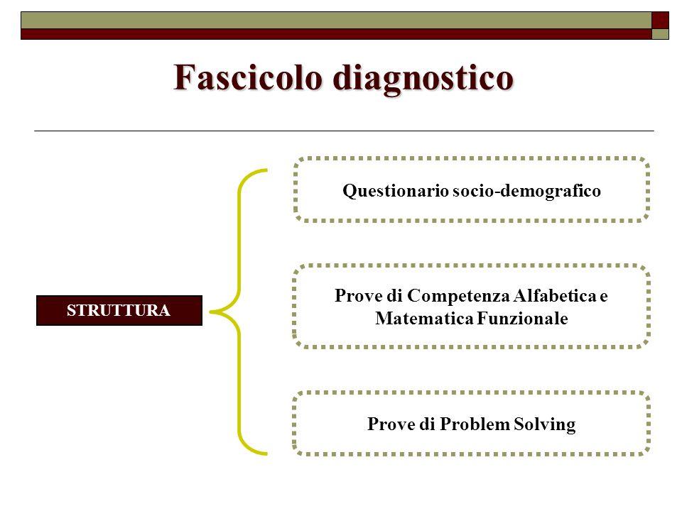 Fascicolo diagnostico