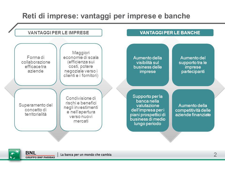 Reti di imprese: vantaggi per imprese e banche