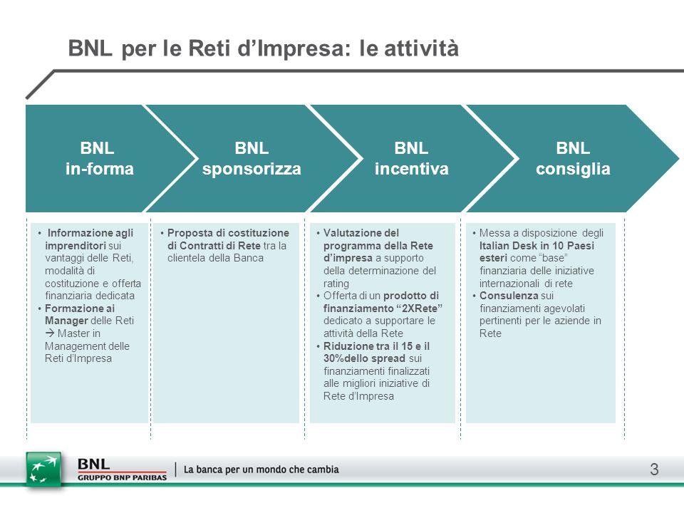 BNL per le Reti d'Impresa: le attività