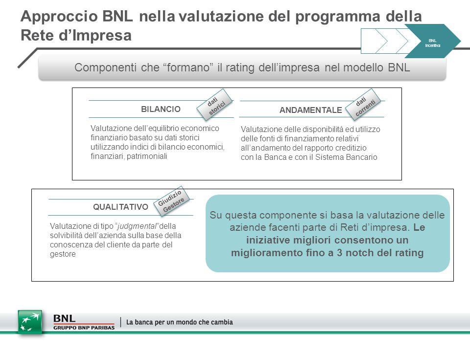 Approccio BNL nella valutazione del programma della Rete d'Impresa