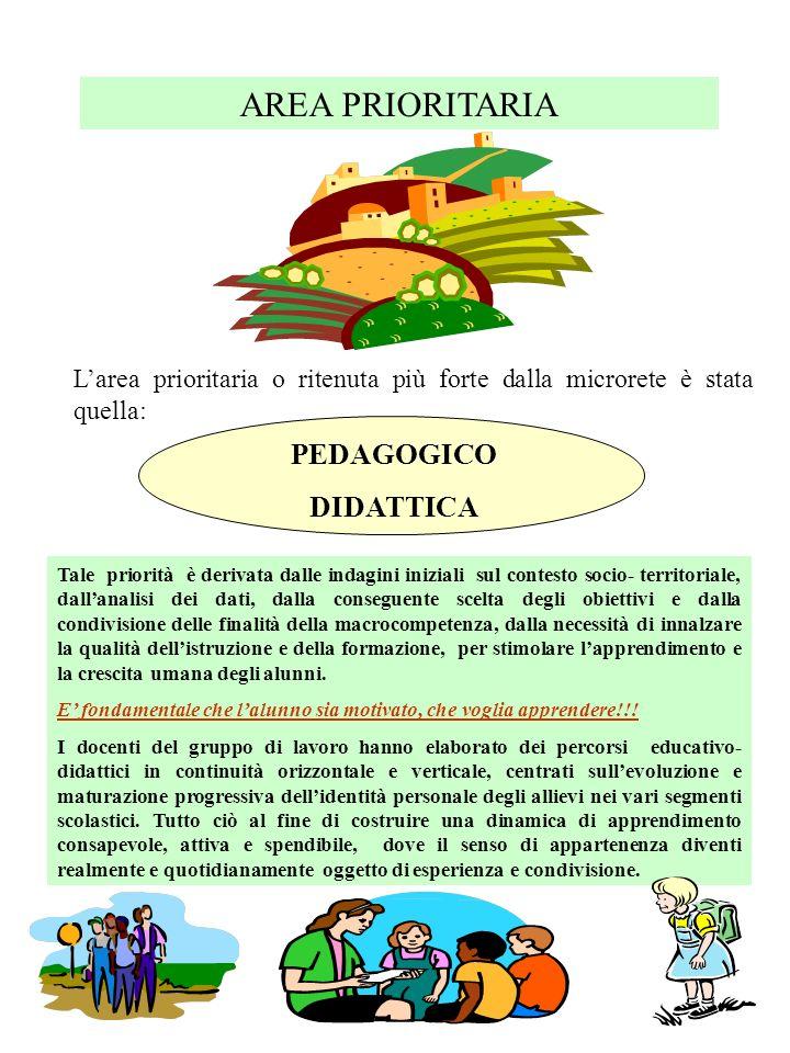 AREA PRIORITARIA PEDAGOGICO DIDATTICA
